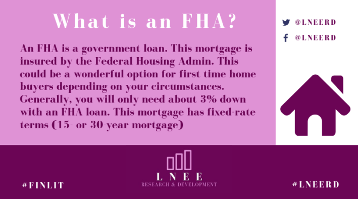 Pink and magenta Lnee R&D inforgraphic about FHA (Federal Housing Administration) loans