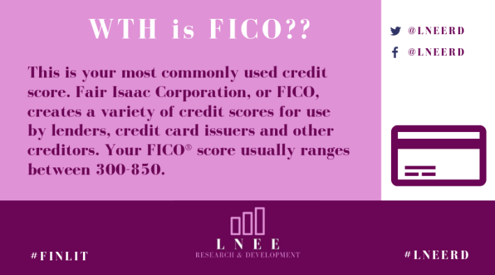 Pink and magenta Lnee R&D inforgraphic about FICO (Fair Issac Corporation) credit scores